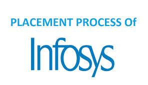 Infosys Interview 2015 @ Hyderabad - Questions Asked