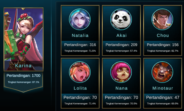Karina Mobile Legends