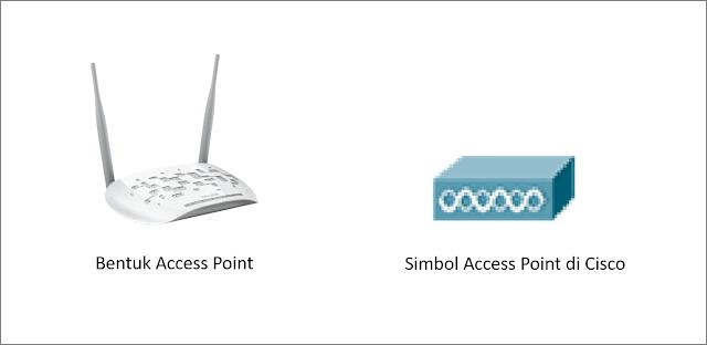 Bentuk Access point dan simbol Access point di cisco