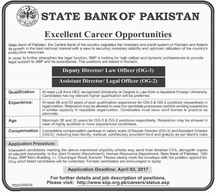 State Bank of Pakistan Jobs, Deputy Director, Assistant Director ...