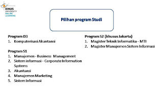 Program studi di Binus Online School