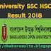 Open University SSC HSC BA BSS Result 2018