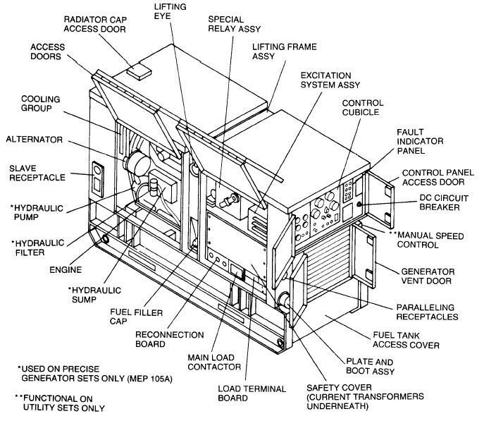 Perkins 12v Alternator Wiring Diagram