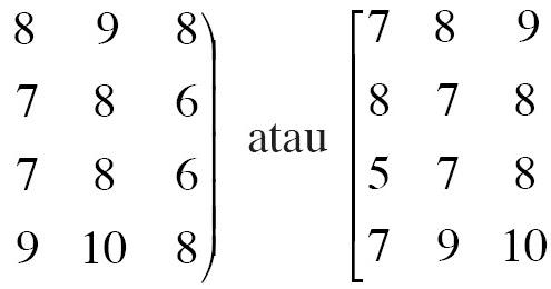 Contoh Soal Matriks Pengertian Jenis Jenis Sifat Operasi Invers Jawaban Notasi Dan Ordo Penjumlahan Pengurangan Perkalian Transpose Skalar Determinan Matematika
