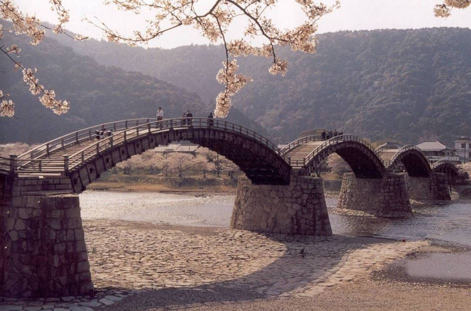 Most Famous Bridges