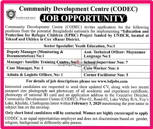 Community Development Center Job Circular 2020