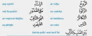bacaan alif lam syamsiyah
