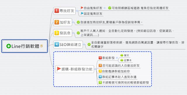 【下載】Line行銷軟體 - 自動名單蒐集|自動加好友|自動發訊息