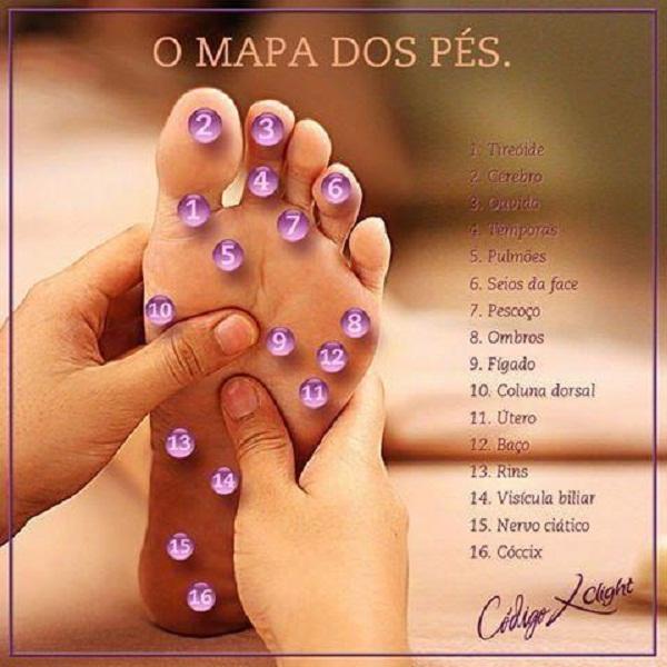 Reflexologia Podal - Massagem Terapêutica Massoterapia Quiropraxia em São José SC