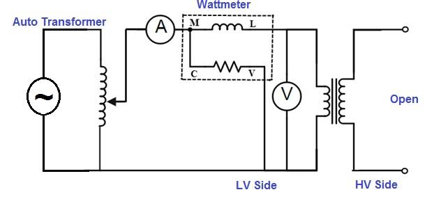 open circuit test transformer