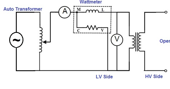 circuit diagram of transformer on no load