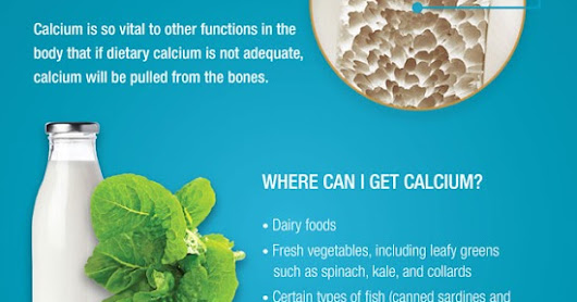 All About Bone Health (Infographic)