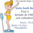 DIETA LOW CARB (South Beath) - FASE 1 por 14 dias