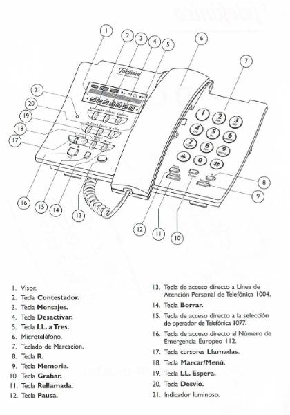 mi colección de teléfonos...: MANUAL DE USUARIO TELÉFONO DOMO