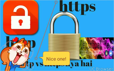 Http & Https kya hai.?? Http vs https -technyhelp.blogspot.com