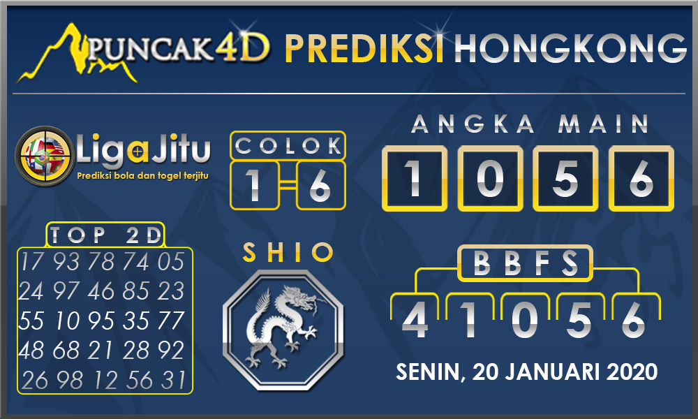 PREDIKSI TOGEL HONGKONG PUNCAK4D 20 JANUARI 2020