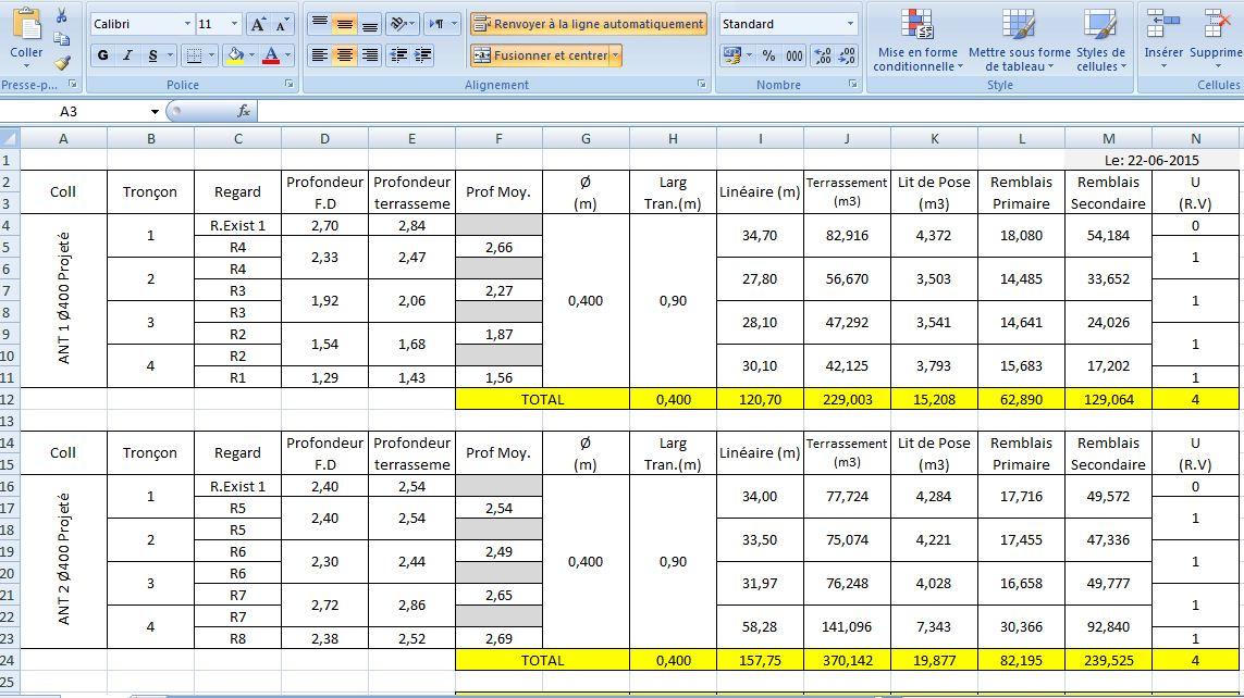Mod le m tr collecteur assainissement cours for Assainissement cours pdf