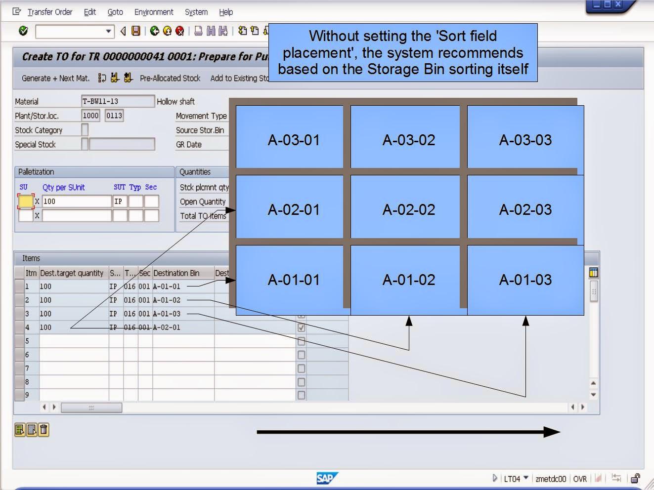 青蛙SAP分享 Learning & Examination: WMS Putaway Strategy - Next