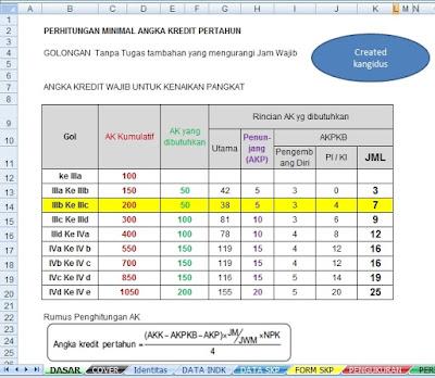Download Aplikasi Penghitungan Nilai SKP dan PKG Untuk Guru