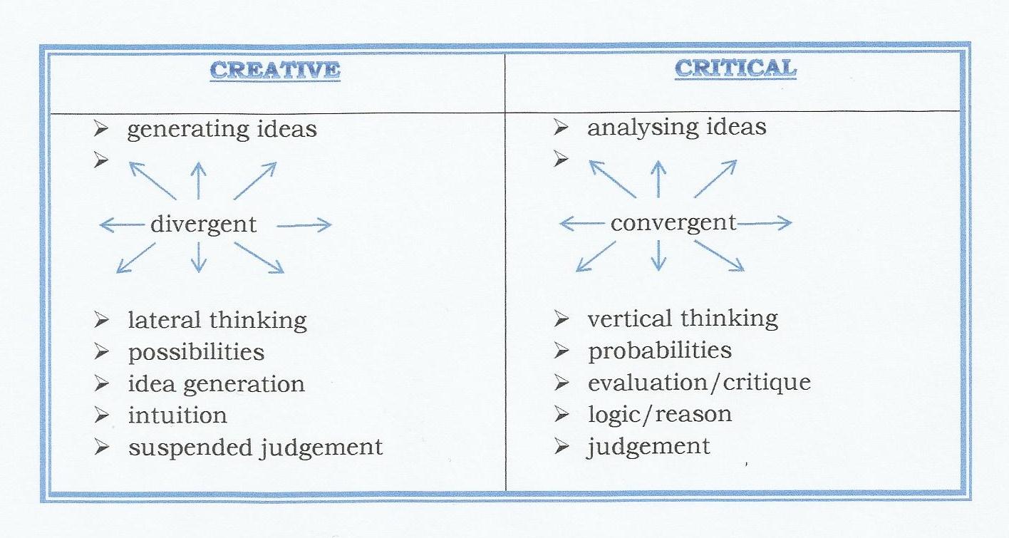world teacher creativity in elt creativity in elt