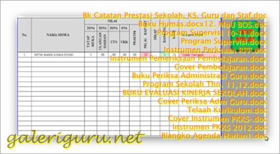 Kelengkapan perangkat administrasi dan monitoring evaluasi sekolah