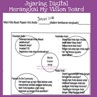 My Digital Vision Board