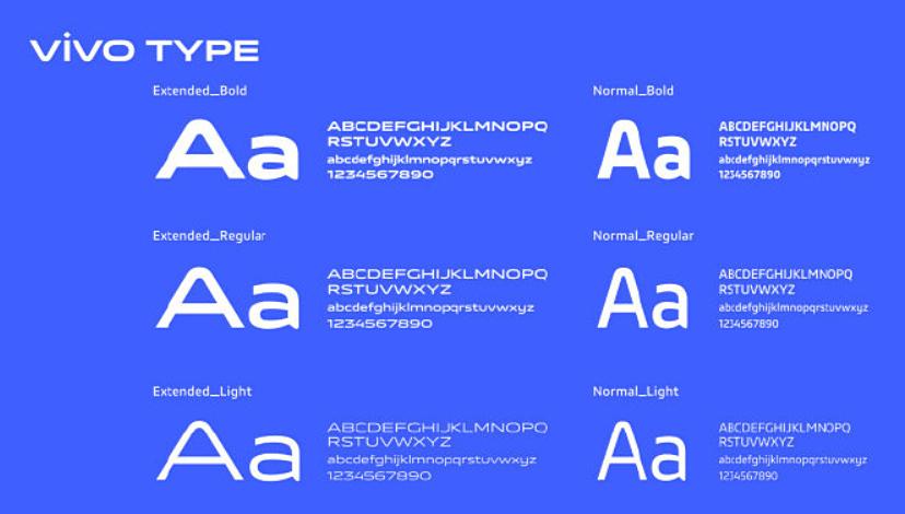 Vivo Mobile Font Type