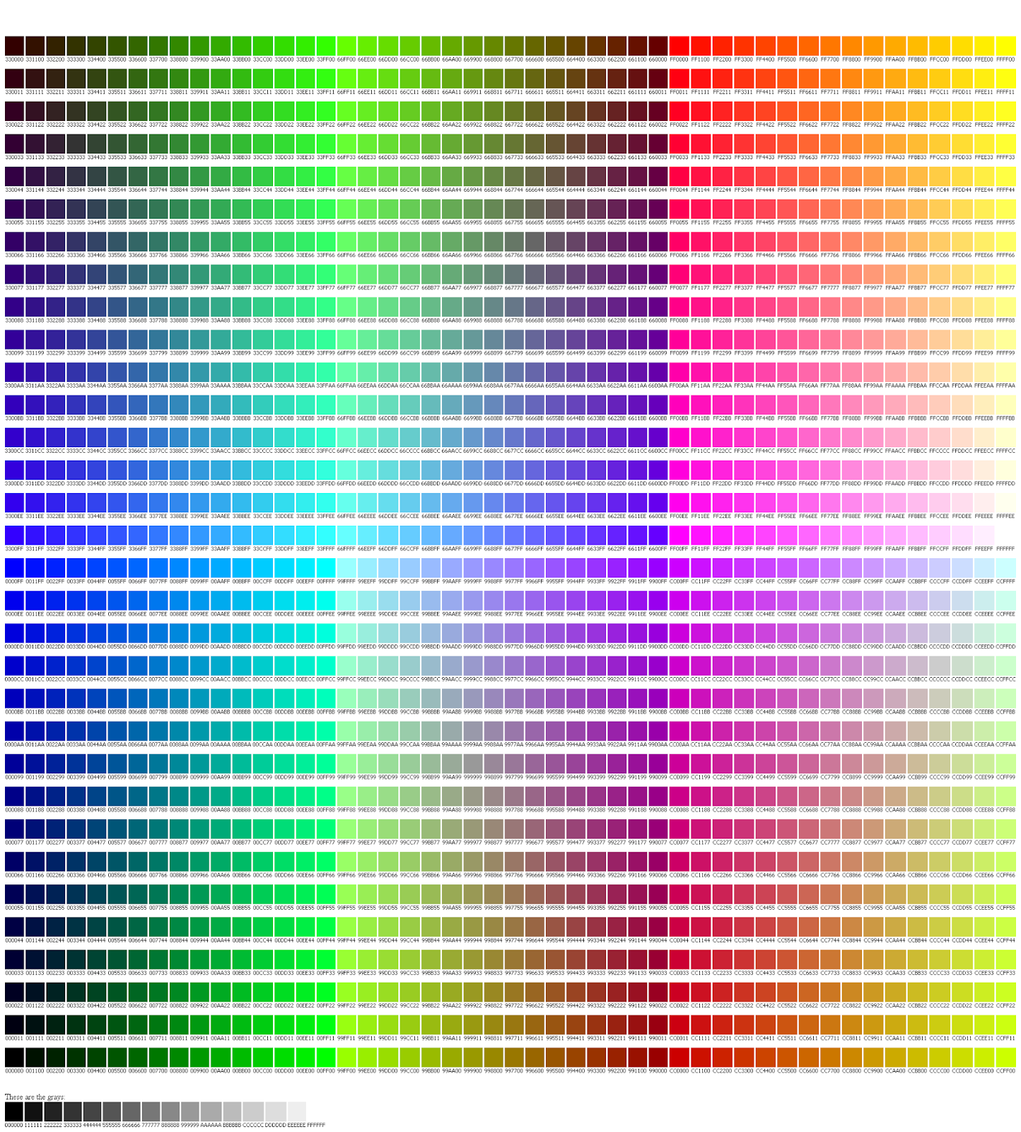 Html Colors Sorted By Hex Value Codes Techtips000