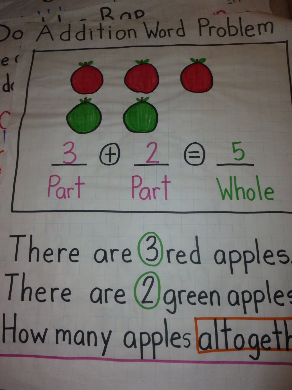 Love 2 Teach Math 2 Oa 1 Addition Word Problems Anchor Charts