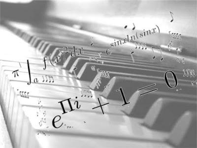Algunas aproximaciones a la concepción de lo creativo en matemática y poesía, Francisco Acuyo, Ancile.
