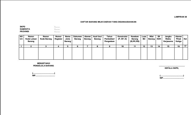 Contoh Format Daftar Barang Milik Daerah Yang Digunausahakan InventarisSekolah