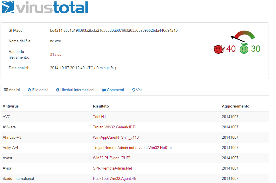 Prima scansione con Virustotal