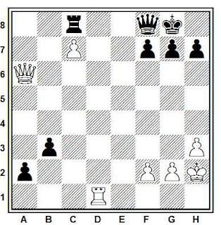 Desbloqueo de un peón pasado en el medio juego de una partida de ajedrez