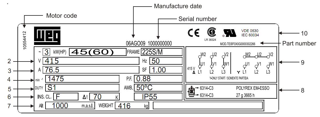 Weg Wiring Diagram For Ac Compressor How To Read Motor Nameplate