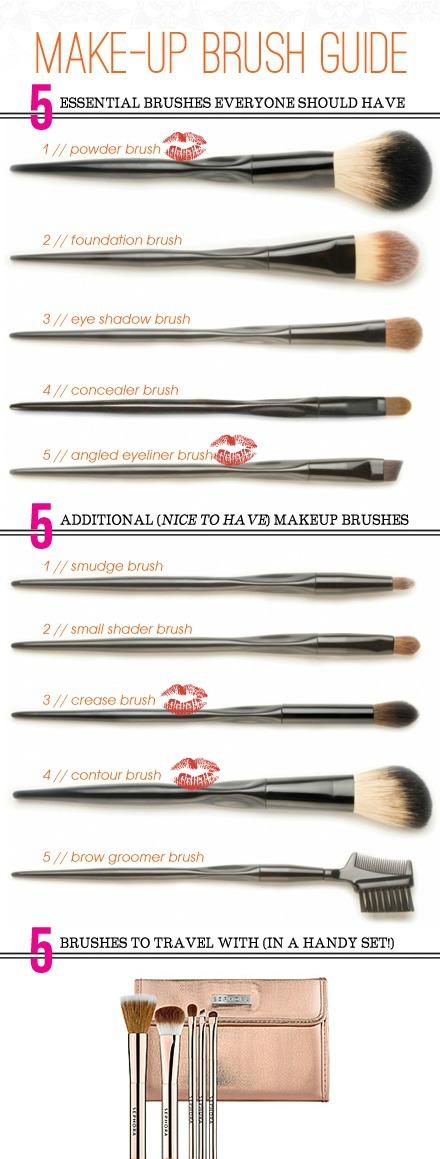 Lisa Teller Bridal Makeup Artist The Ultimate Guide To
