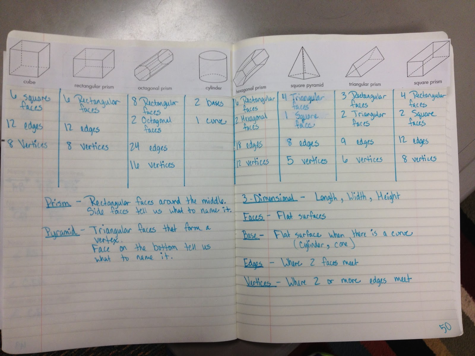The 4th Grade May Niacs 3 D Shapes