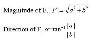 Define Vector Resolution at Vectorified.com | Collection ... |Magnitude Two Vectors Formula