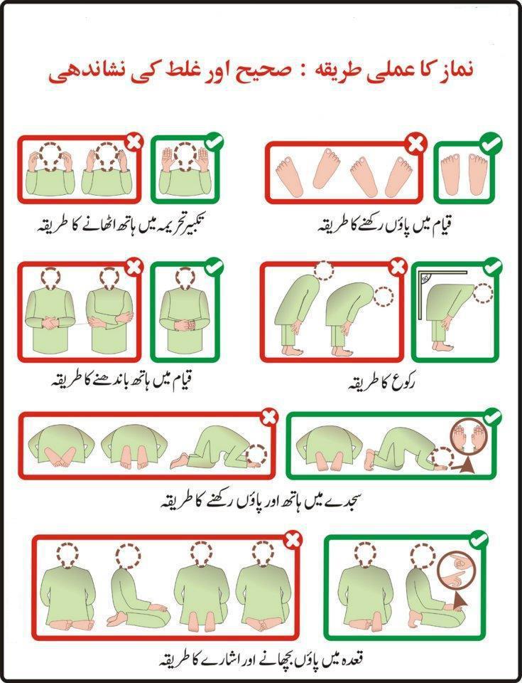 Islamic sawal jawab online dating 6