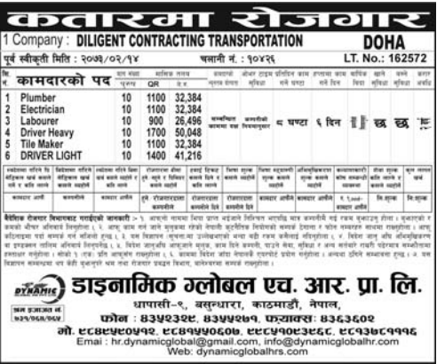 Free Visa, Free Ticket, Jobs For Nepali In Qatar, Salary -Rs.50,000/