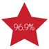 PKL sales customer feedback score 96%