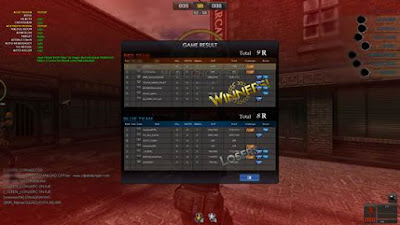 18 Desember 2017 - Sulfit 4.0 Point Blank Garena Wallhack, ESP Mode, Auto Headshoot, 1 Hit, Aimbullet, Auto Killer, No Recoil, Full Mode VVIP