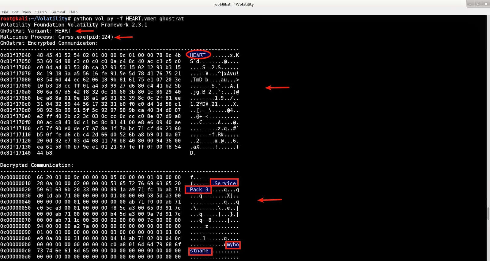 Hunting and Decrypting Communications of Gh0st RAT in Memory - Cysinfo