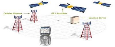 señales de red satélites.