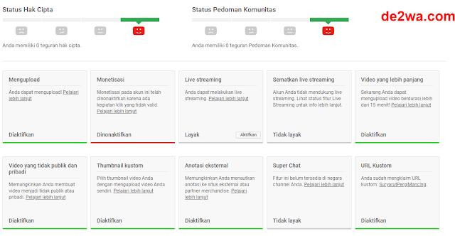 Monetisasi di nonaktifkan di features channel