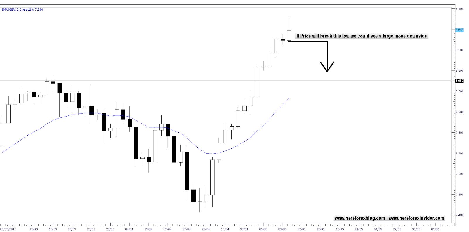 segnali stock trading forex gratisan jodoh