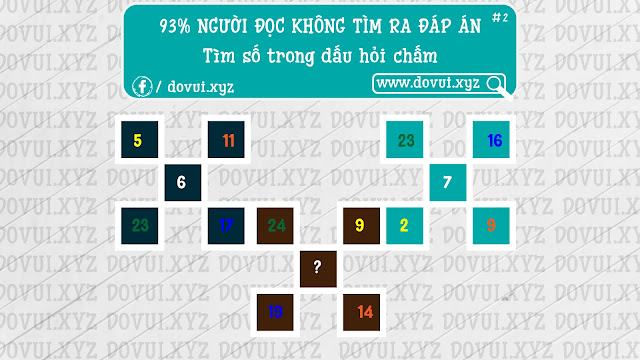 93% so nguoi doc khong tim ra dap an ( phan 4 )