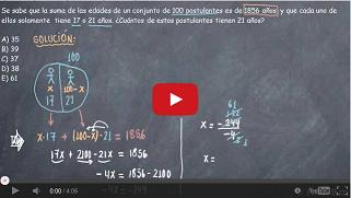 http://video-educativo.blogspot.com/2014/01/planteo-de-ecuaciones-problema-sobre.html