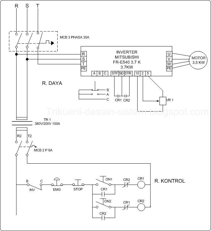Prinsip Dasar Inverter ( Variable Frequency Drive ) | desain sistem kontrol