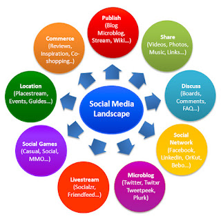 social media optimizations, social media optimization, best social media optimizations, best social media optimization, social media optimizations in delhi, social media optimizations delhi, social media optimizations in india, social media optimization in delhi, social media optimization delhi