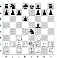 Partida de ajedrez Zapata-Anand, Torneo Mixto del Festival de Ajedrez de Biel, 1988